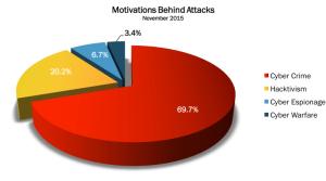 November-2015-Motivations (1)